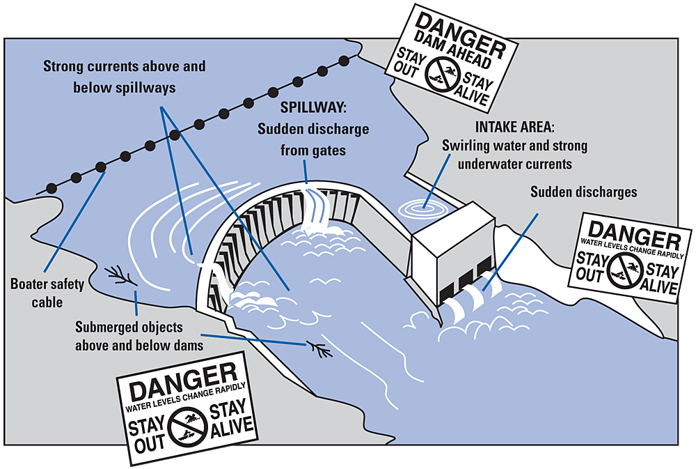 See why it's so important to stay aware near our dams